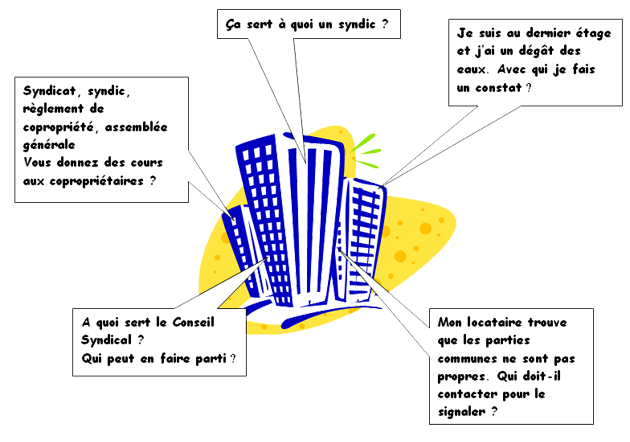 Agence tarn immobilier immobilier tarn immobilier index agence immobili - Le syndic de l immeuble ...